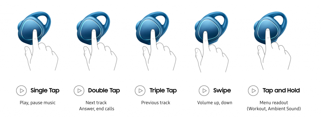 IconX Earbuds Gestures